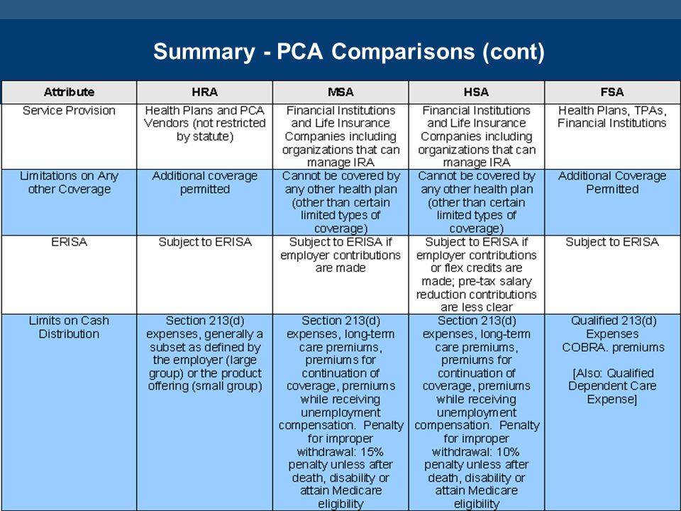 53 Summary - PCA Comparisons (cont)