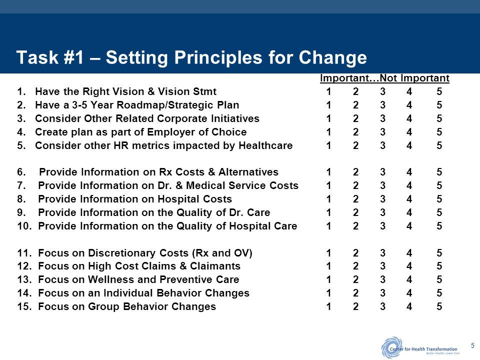 5 Task #1 – Setting Principles for Change Important…Not Important 1. Have the Right Vision & Vision Stmt 1 2 3 4 5 2. Have a 3-5 Year Roadmap/Strategi