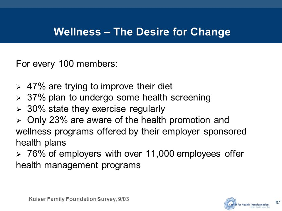67 Wellness – The Desire for Change For every 100 members:  47% are trying to improve their diet  37% plan to undergo some health screening  30% st