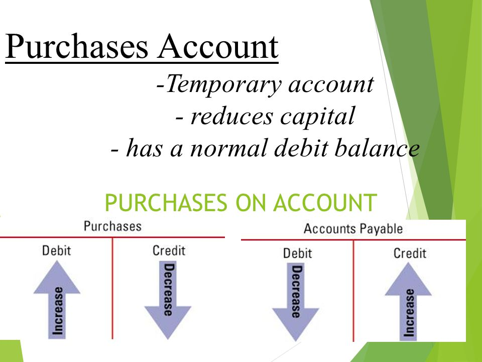 Purchases Account -Temporary account - reduces capital - has a normal debit balance PURCHASES ON ACCOUNT