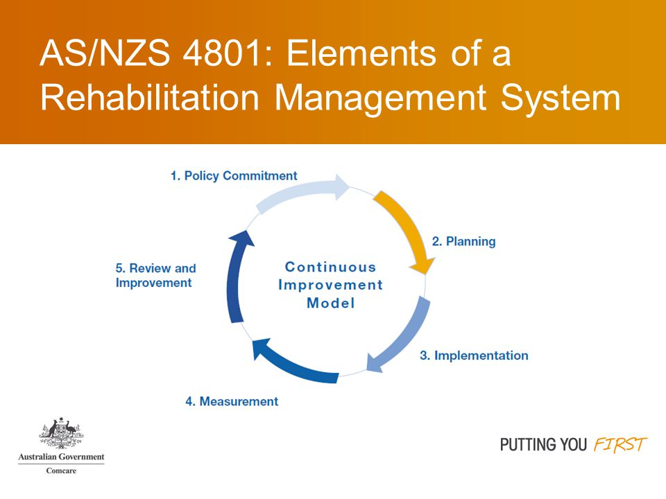 AS/NZS 4801: Elements of a Rehabilitation Management System