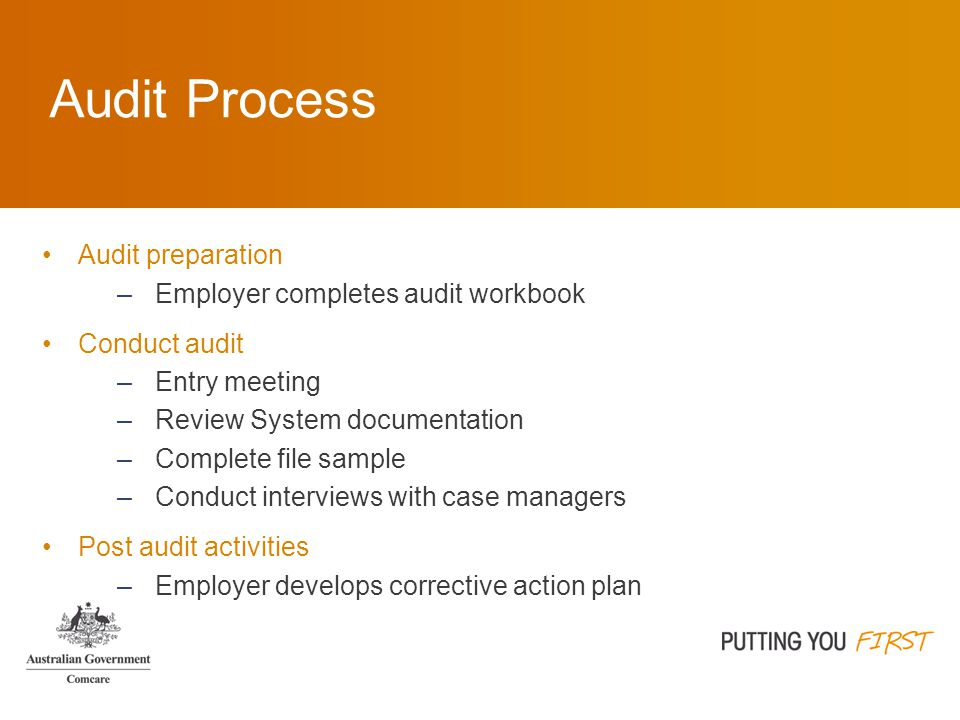 Audit Process Audit preparation –Employer completes audit workbook Conduct audit –Entry meeting –Review System documentation –Complete file sample –Conduct interviews with case managers Post audit activities –Employer develops corrective action plan