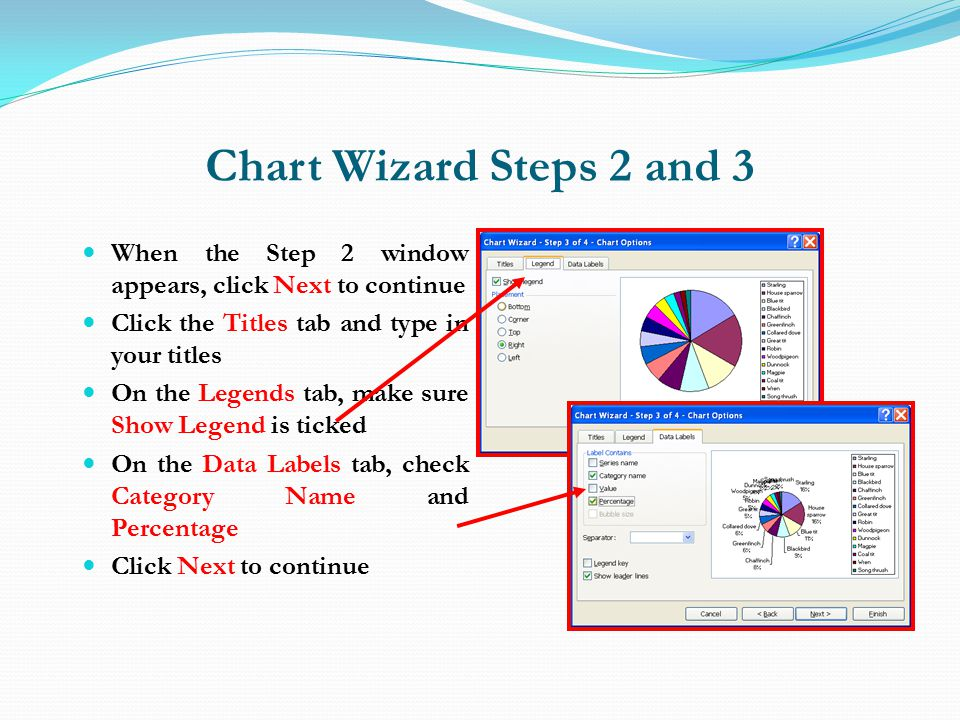 Chart Wizard Steps 2 and 3 When the Step 2 window appears, click Next to continue Click the Titles tab and type in your titles On the Legends tab, make sure Show Legend is ticked On the Data Labels tab, check Category Name and Percentage Click Next to continue