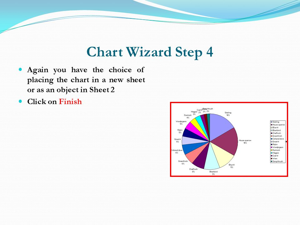 Chart Wizard Step 4 Again you have the choice of placing the chart in a new sheet or as an object in Sheet 2 Click on Finish