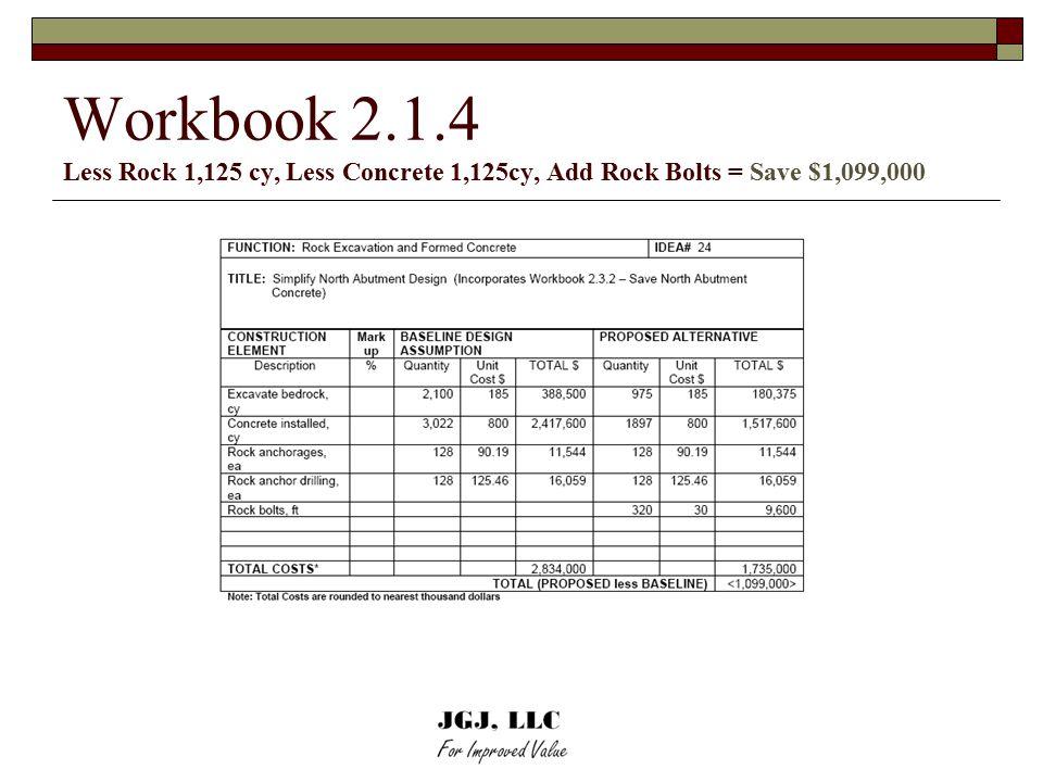 Workbook 2.1.4 Less Rock 1,125 cy, Less Concrete 1,125cy, Add Rock Bolts = Save $1,099,000