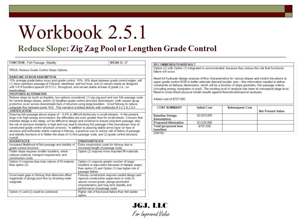 Workbook 2.5.1 Reduce Slope: Zig Zag Pool or Lengthen Grade Control