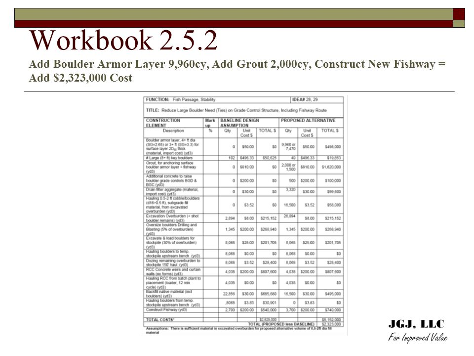 Workbook 2.5.2 Add Boulder Armor Layer 9,960cy, Add Grout 2,000cy, Construct New Fishway = Add $2,323,000 Cost