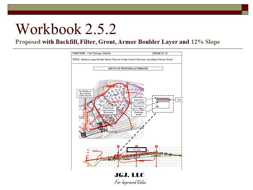 Workbook 2.5.2 Proposed with Backfill, Filter, Grout, Armor Boulder Layer and 12% Slope