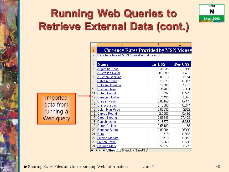 30Sharing Excel Files and Incorporating Web InformationUnit N Running Web Queries to Retrieve External Data (cont.) Imported data from running a Web query