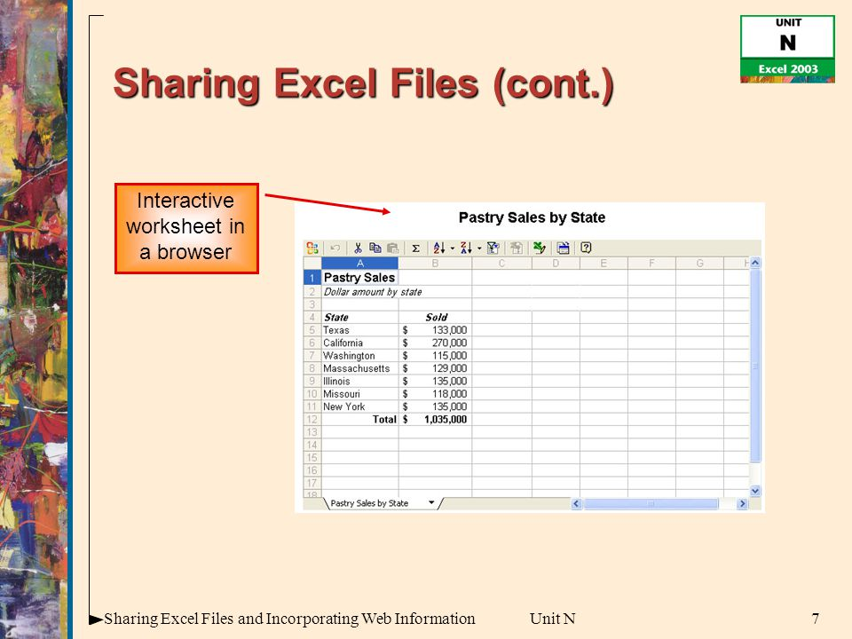 7Sharing Excel Files and Incorporating Web InformationUnit N Sharing Excel Files (cont.) Interactive worksheet in a browser