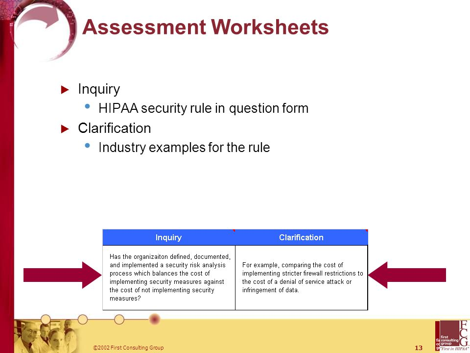 ©2002 First Consulting Group 13 Assessment Worksheets  Inquiry HIPAA security rule in question form  Clarification Industry examples for the rule