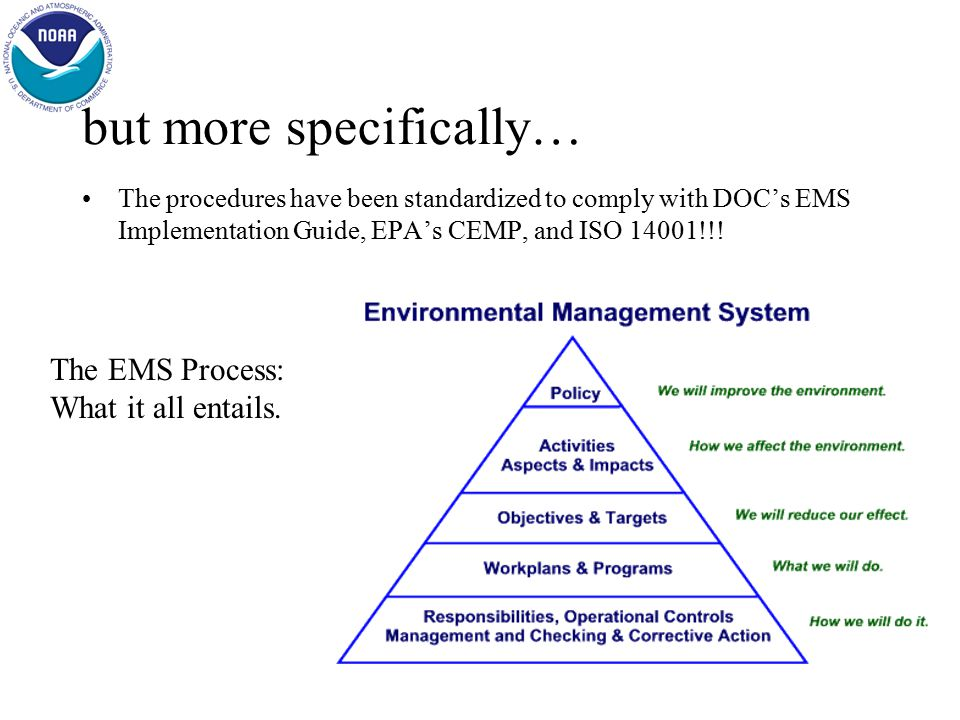 EMS – Overview or Simply put … Plan Check DoAct EMS is a SYSTEM developed to holistically manage environmental issues at your facility.