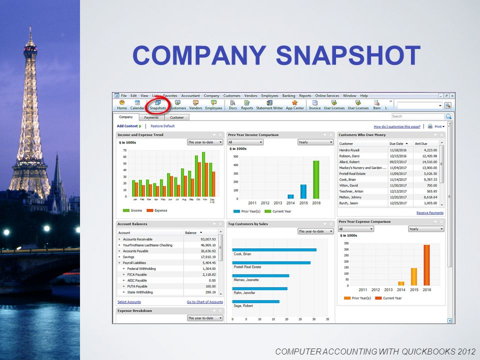 COMPANY SNAPSHOT COMPUTER ACCOUNTING WITH QUICKBOOKS 2012