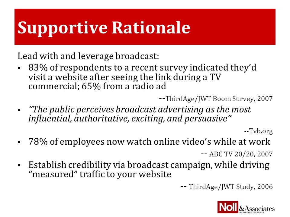 Supportive Rationale Lead with and leverage broadcast:  83% of respondents to a recent survey indicated they ' d visit a website after seeing the link during a TV commercial; 65% from a radio ad -- ThirdAge/JWT Boom Survey, 2007  The public perceives broadcast advertising as the most influential, authoritative, exciting, and persuasive --Tvb.org  78% of employees now watch online video ' s while at work -- ABC TV 20/20, 2007  Establish credibility via broadcast campaign, while driving measured traffic to your website -- ThirdAge/JWT Study, 2006