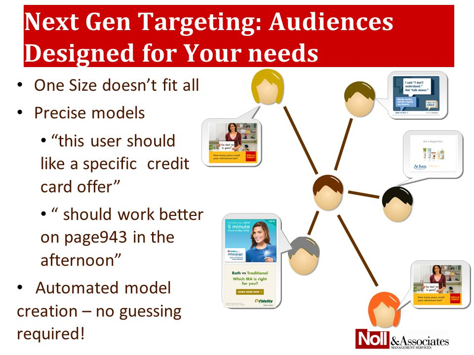 nn Next Gen Targeting: Audiences Designed for Your needs One Size doesn't fit all Precise models this user should like a specific credit card offer should work better on page943 in the afternoon Automated model creation – no guessing required!