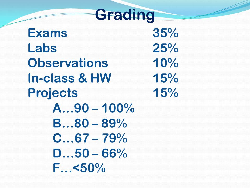 Grading Exams35% Labs25% Observations10% In-class & HW15% Projects15% A…90 – 100% B…80 – 89% C…67 – 79% D…50 – 66% F…<50%