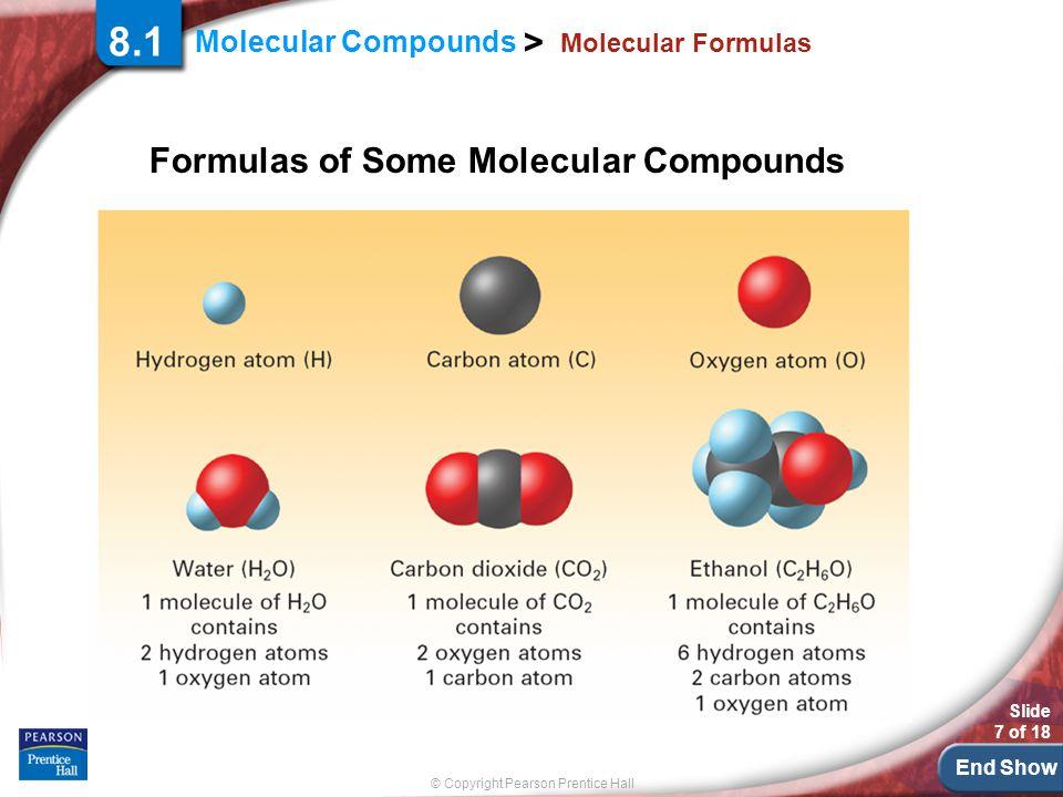 End Show © Copyright Pearson Prentice Hall Molecular Compounds > Slide 7 of 18 Molecular Formulas Formulas of Some Molecular Compounds 8.1