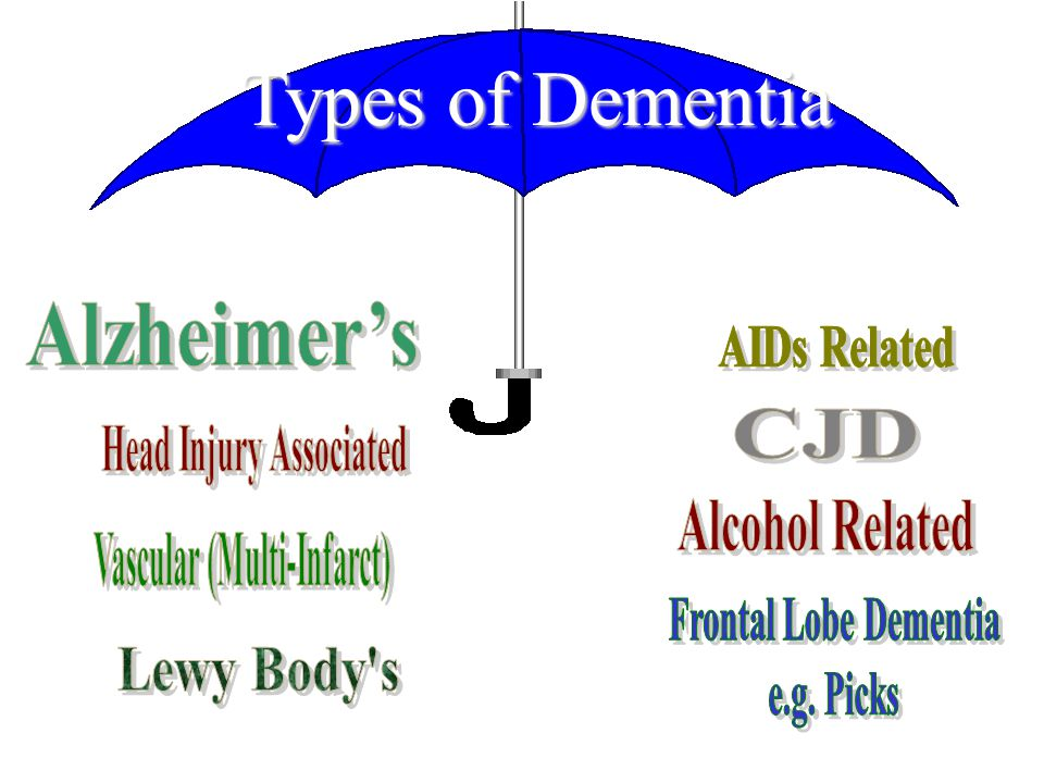 Types of Dementia
