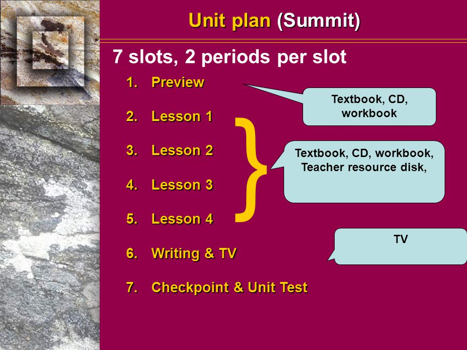 Unit plan (Summit) 1. Preview 2. Lesson 1 3. Lesson 2 4. Lesson 3 5. Lesson 4 6. Writing & TV 7. Checkpoint & Unit Test Textbook, CD, workbook Textboo