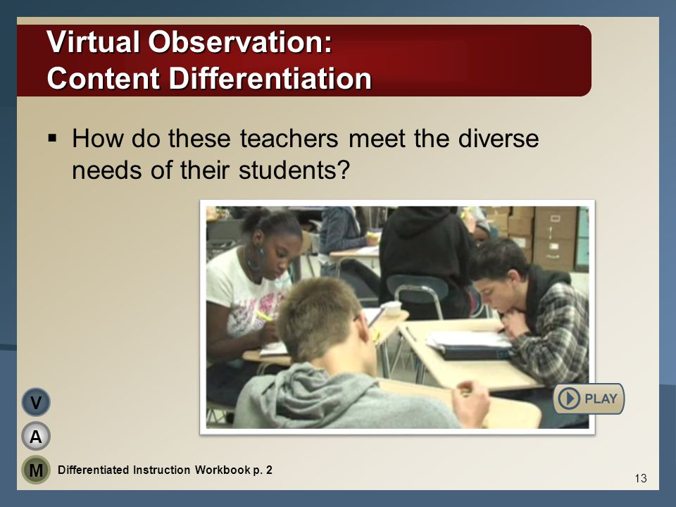 Virtual Observation: Content Differentiation  How do these teachers meet the diverse needs of their students.