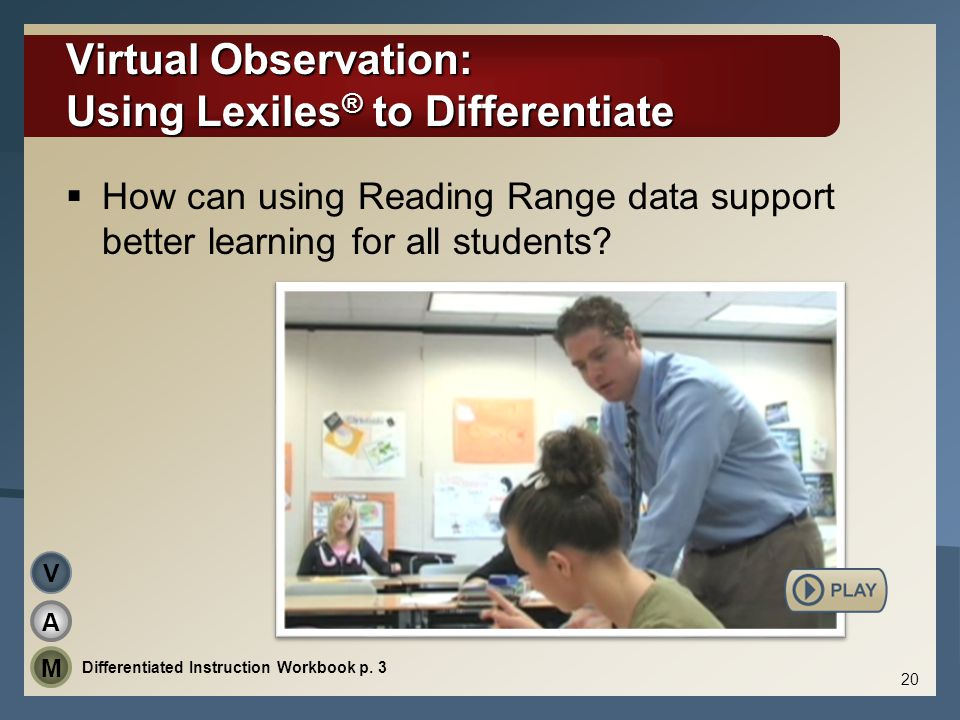 Virtual Observation: Using Lexiles ® to Differentiate  How can using Reading Range data support better learning for all students.