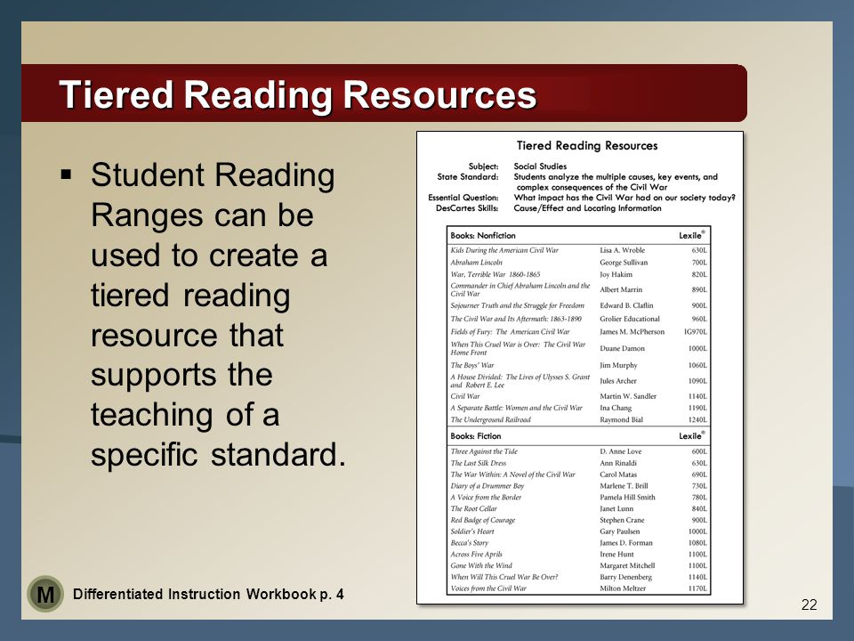 Tiered Reading Resources  Student Reading Ranges can be used to create a tiered reading resource that supports the teaching of a specific standard.