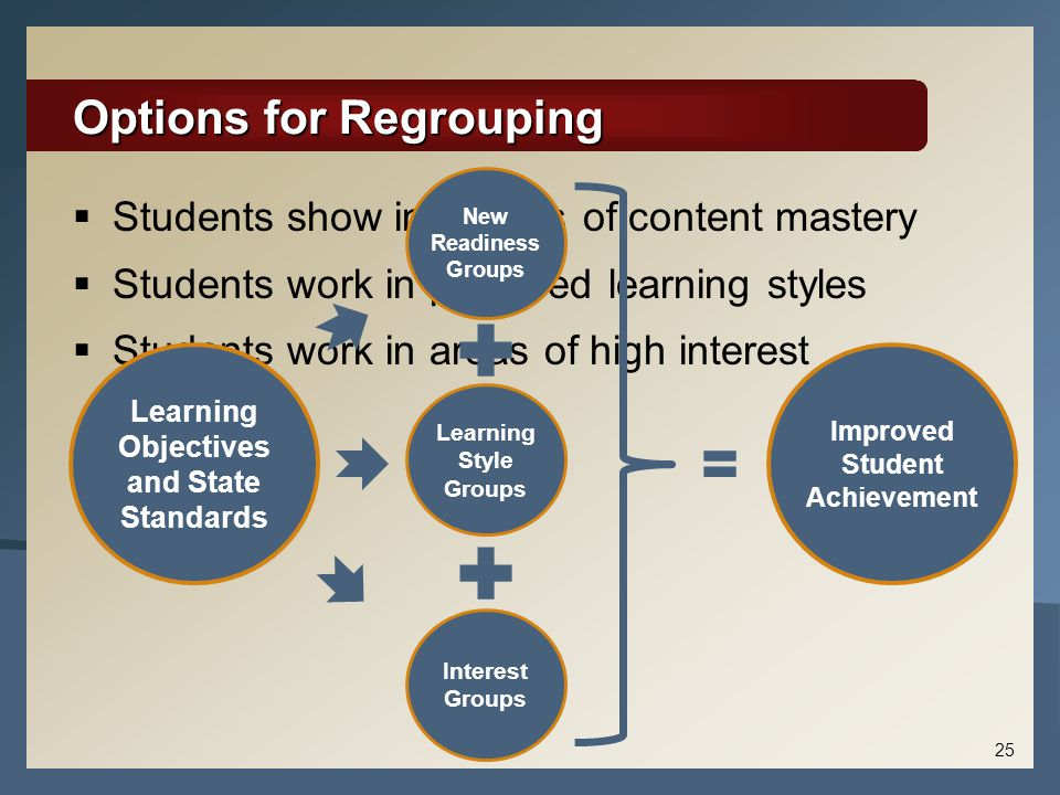Options for Regrouping  Students show indicators of content mastery  Students work in preferred learning styles  Students work in areas of high interest Improved Student Achievement Learning Objectives and State Standards Learning Style Groups New Readiness Groups Interest Groups 25