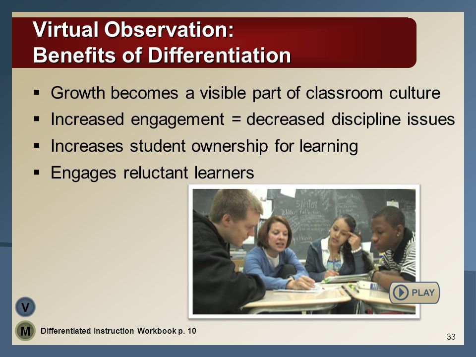 Virtual Observation: Benefits of Differentiation  Growth becomes a visible part of classroom culture  Increased engagement = decreased discipline issues  Increases student ownership for learning  Engages reluctant learners Differentiated Instruction Workbook p.
