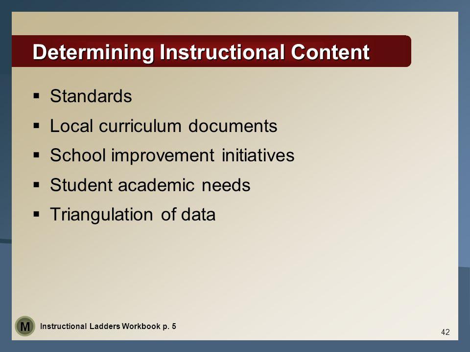 Determining Instructional Content  Standards  Local curriculum documents  School improvement initiatives  Student academic needs  Triangulation of data Instructional Ladders Workbook p.