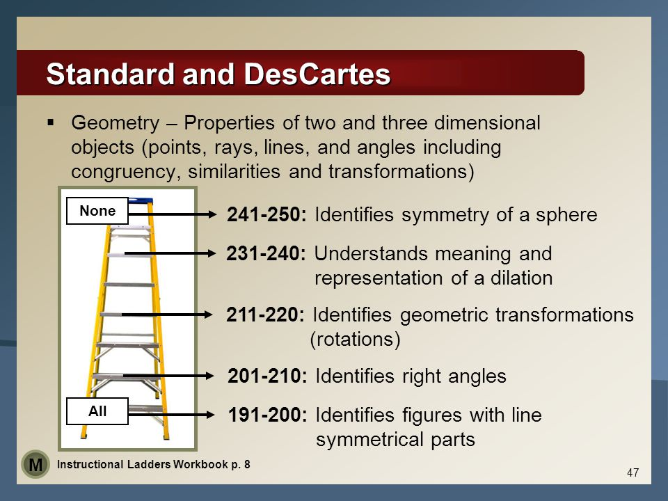 Standard and DesCartes  Geometry – Properties of two and three dimensional objects (points, rays, lines, and angles including congruency, similarities and transformations) 201-210: Identifies right angles 211-220: Identifies geometric transformations (rotations) 231-240: Understands meaning and representation of a dilation 241-250: Identifies symmetry of a sphere None 191-200: Identifies figures with line symmetrical parts All Instructional Ladders Workbook p.