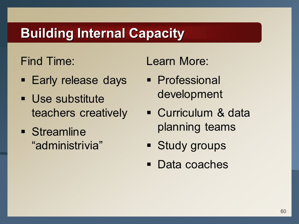 Building Internal Capacity Find Time:  Early release days  Use substitute teachers creatively  Streamline administrivia Learn More:  Professional development  Curriculum & data planning teams  Study groups  Data coaches 60