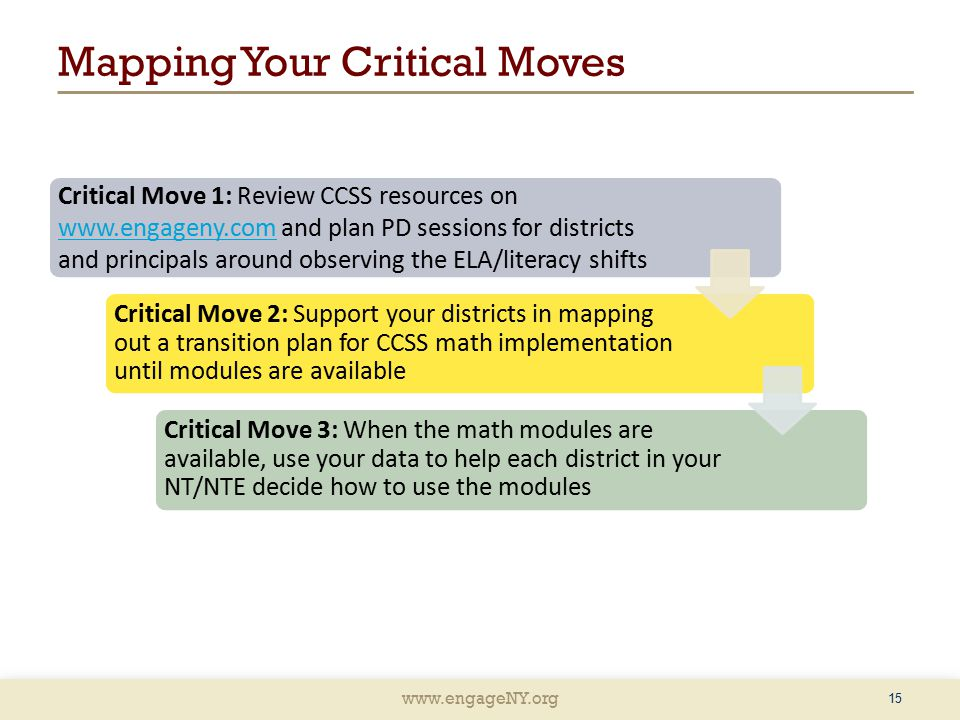 www.engageNY.org Mapping Your Critical Moves 15 Critical Move 1: Review CCSS resources on www.engageny.com and plan PD sessions for districts and principals around observing the ELA/literacy shifts www.engageny.com Critical Move 2: Support your districts in mapping out a transition plan for CCSS math implementation until modules are available Critical Move 3: When the math modules are available, use your data to help each district in your NT/NTE decide how to use the modules
