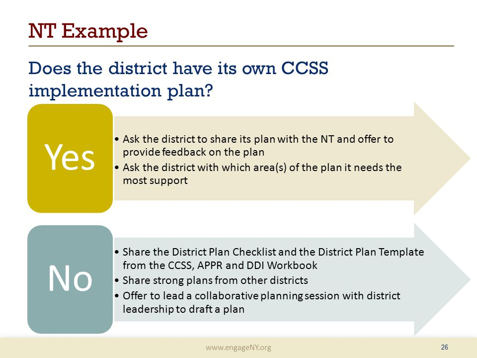 www.engageNY.org NT Example Does the district have its own CCSS implementation plan.