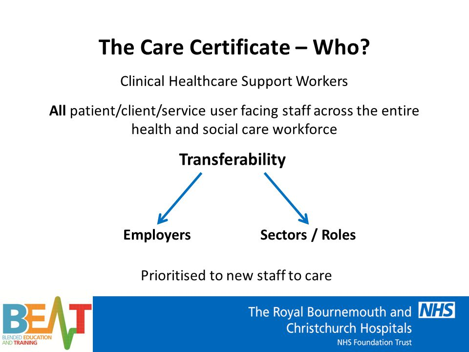 The Care Certificate – Who.
