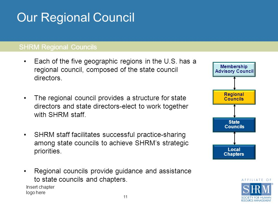 Insert chapter logo here Our Regional Council Each of the five geographic regions in the U.S.