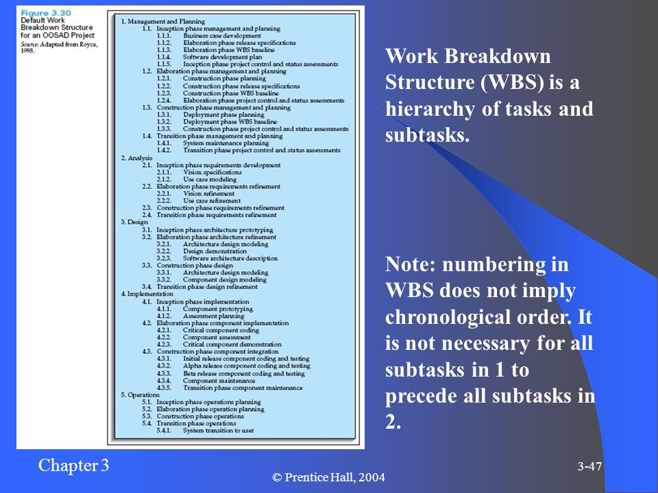 Chapter 3 3-47 © Prentice Hall, 2004 Work Breakdown Structure (WBS) is a hierarchy of tasks and subtasks.