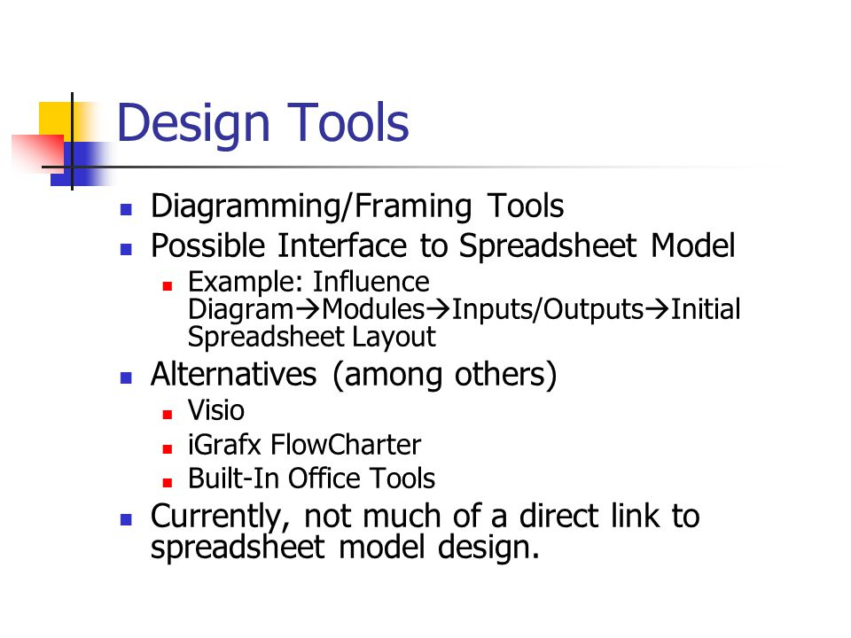 Design Tools Diagramming/Framing Tools Possible Interface to Spreadsheet Model Example: Influence Diagram  Modules  Inputs/Outputs  Initial Spreadsheet Layout Alternatives (among others) Visio iGrafx FlowCharter Built-In Office Tools Currently, not much of a direct link to spreadsheet model design.