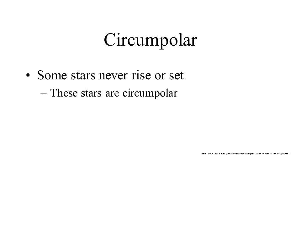 Circumpolar Some stars never rise or set –These stars are circumpolar