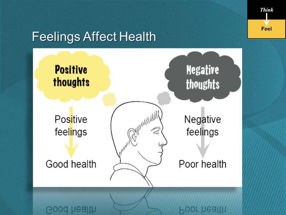 Feelings Affect Health