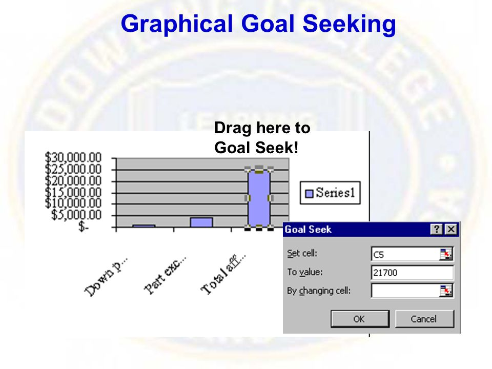 Graphical Goal Seeking Drag here to Goal Seek!