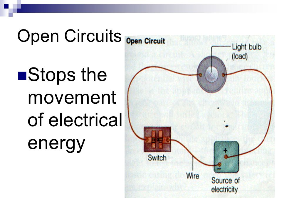 Open Circuits Stops the movement of electrical energy