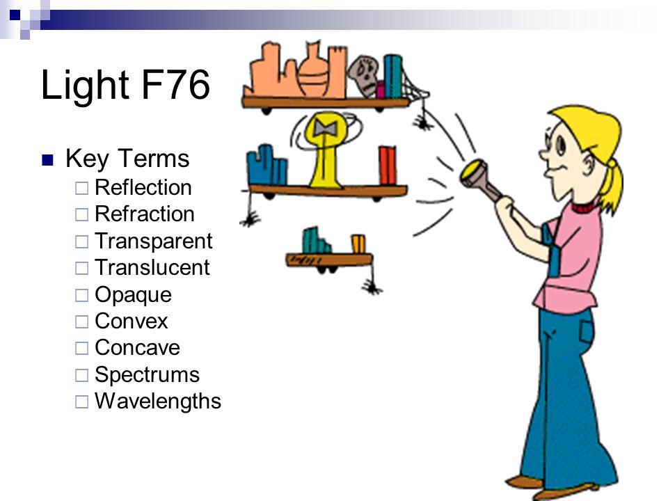 Light F76 Key Terms  Reflection  Refraction  Transparent  Translucent  Opaque  Convex  Concave  Spectrums  Wavelengths