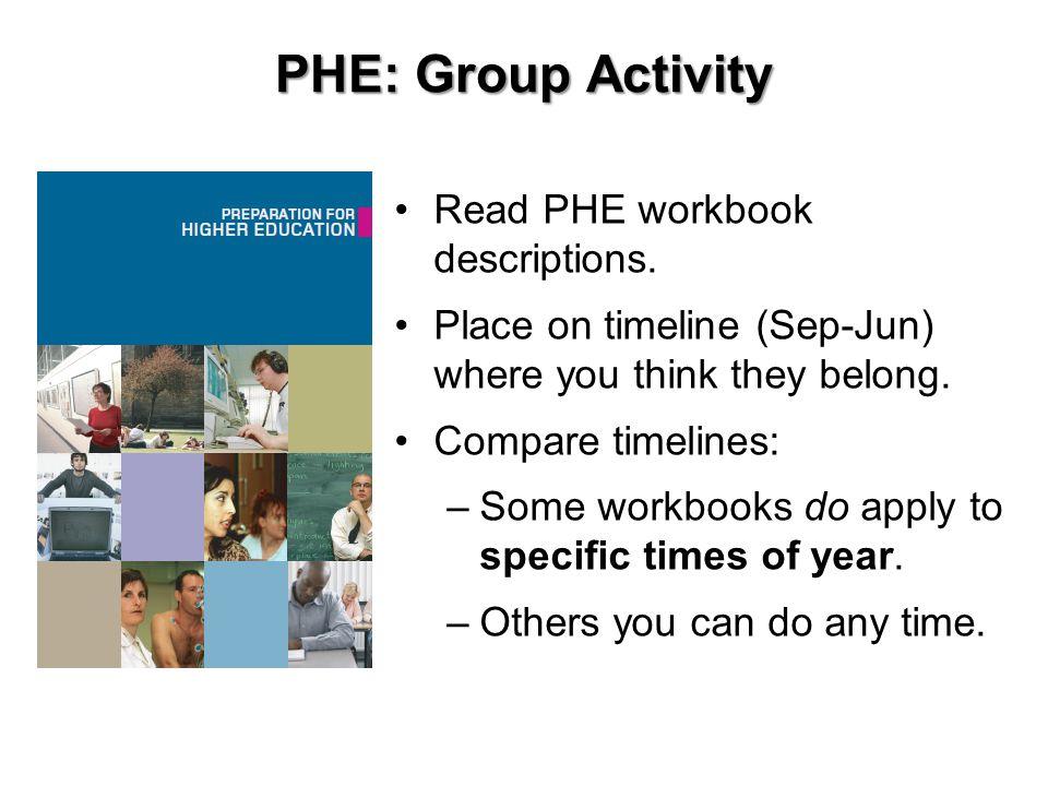 PHE: Group Activity Read PHE workbook descriptions.