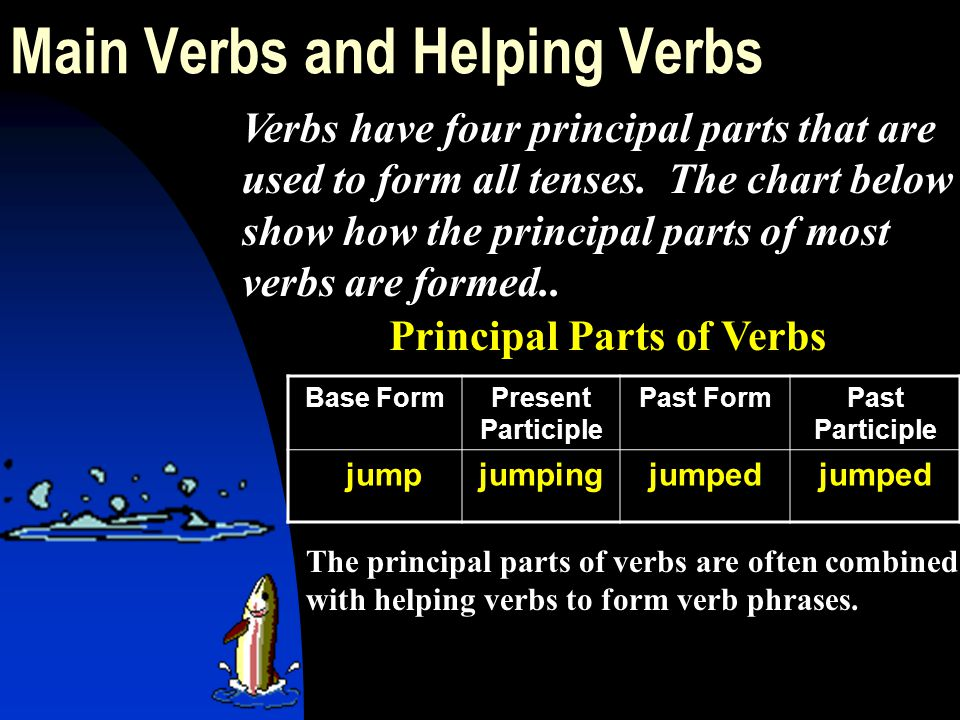 Main Verbs and Helping Verbs Verbs have four principal parts that are used to form all tenses. The chart below show how the principal parts of most ve