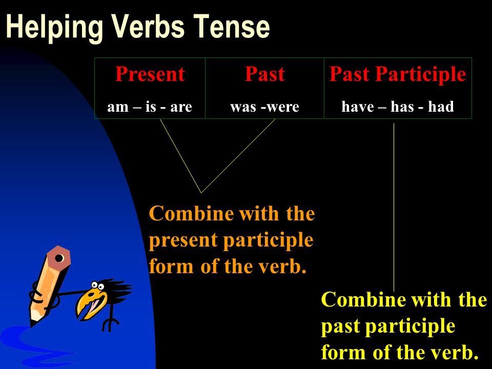 Helping Verbs Tense Present am – is - are Past was -were Past Participle have – has - had Combine with the present participle form of the verb. Combin