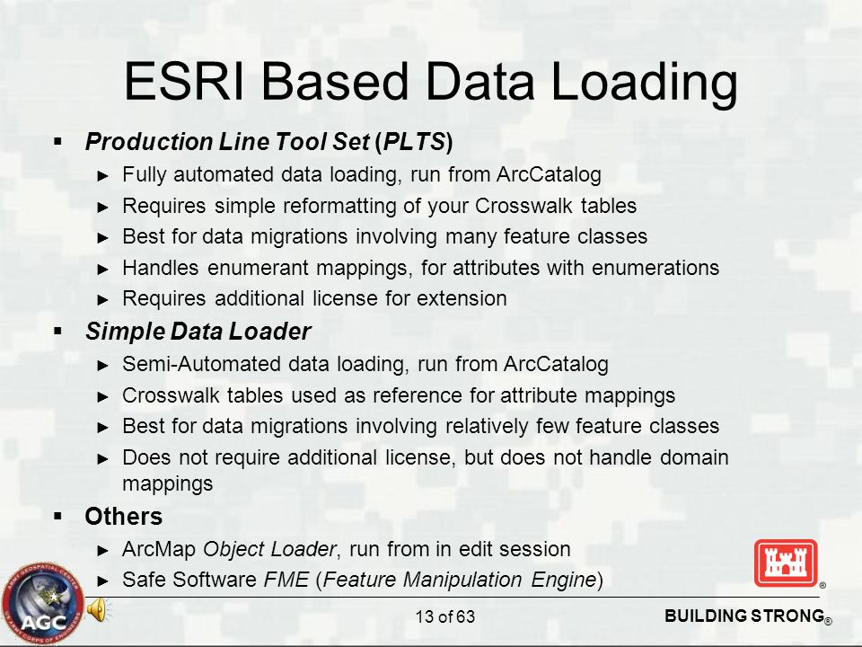 BUILDING STRONG ® ESRI Based Data Loading  Production Line Tool Set (PLTS) ► Fully automated data loading, run from ArcCatalog ► Requires simple reformatting of your Crosswalk tables ► Best for data migrations involving many feature classes ► Handles enumerant mappings, for attributes with enumerations ► Requires additional license for extension  Simple Data Loader ► Semi-Automated data loading, run from ArcCatalog ► Crosswalk tables used as reference for attribute mappings ► Best for data migrations involving relatively few feature classes ► Does not require additional license, but does not handle domain mappings  Others ► ArcMap Object Loader, run from in edit session ► Safe Software FME (Feature Manipulation Engine) 13 of 63