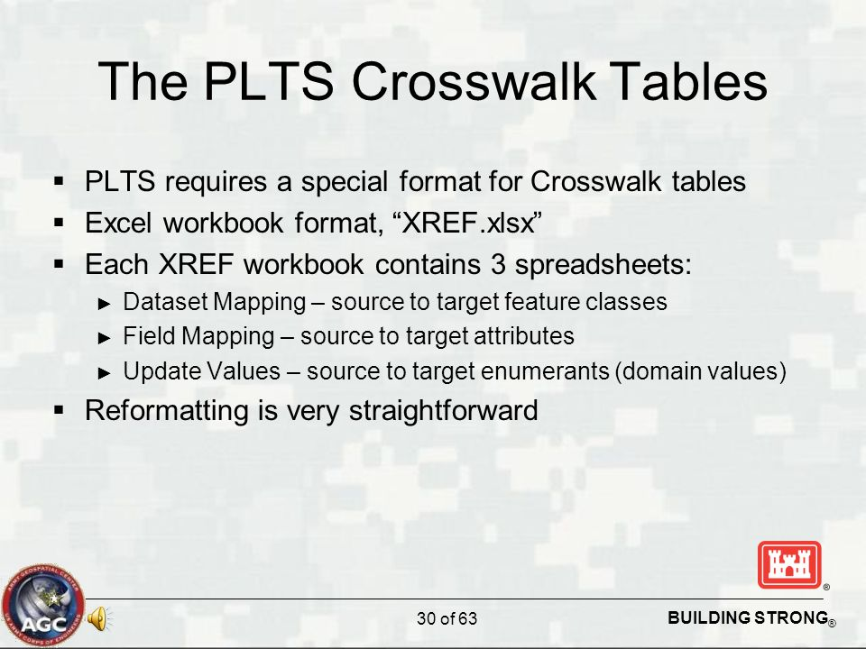 BUILDING STRONG ® The PLTS Crosswalk Tables  PLTS requires a special format for Crosswalk tables  Excel workbook format, XREF.xlsx  Each XREF workbook contains 3 spreadsheets: ► Dataset Mapping – source to target feature classes ► Field Mapping – source to target attributes ► Update Values – source to target enumerants (domain values)  Reformatting is very straightforward 30 of 63