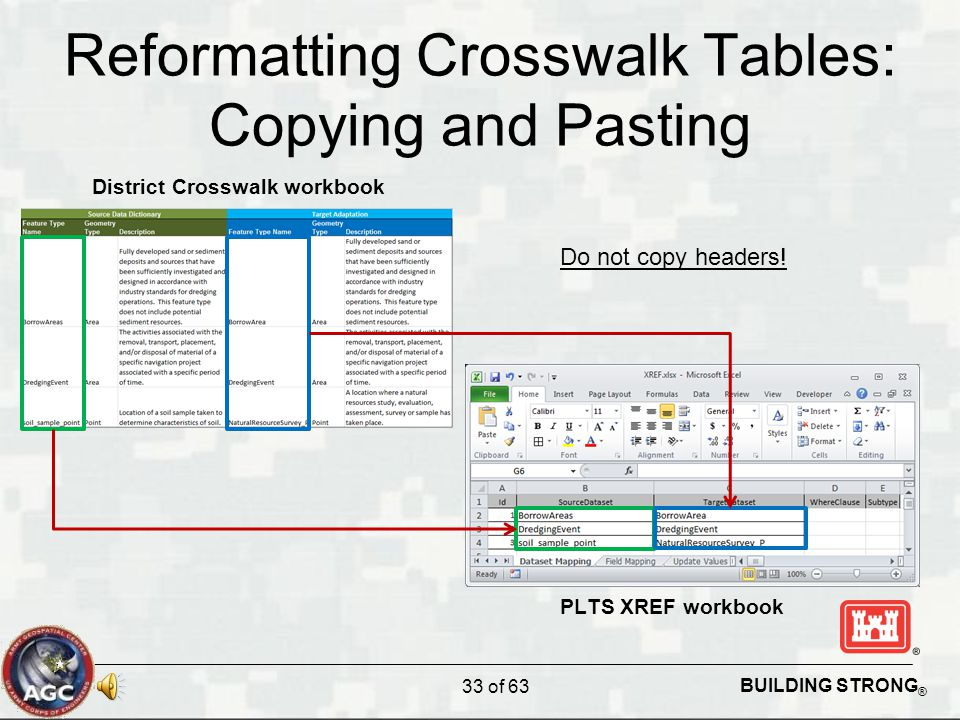 BUILDING STRONG ® Reformatting Crosswalk Tables: Copying and Pasting 33 of 63 District Crosswalk workbook PLTS XREF workbook Do not copy headers!
