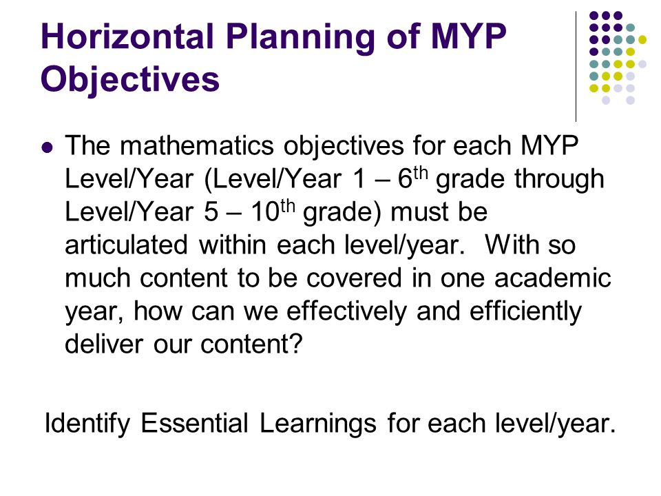 Horizontal Planning of MYP Objectives The mathematics objectives for each MYP Level/Year (Level/Year 1 – 6 th grade through Level/Year 5 – 10 th grade