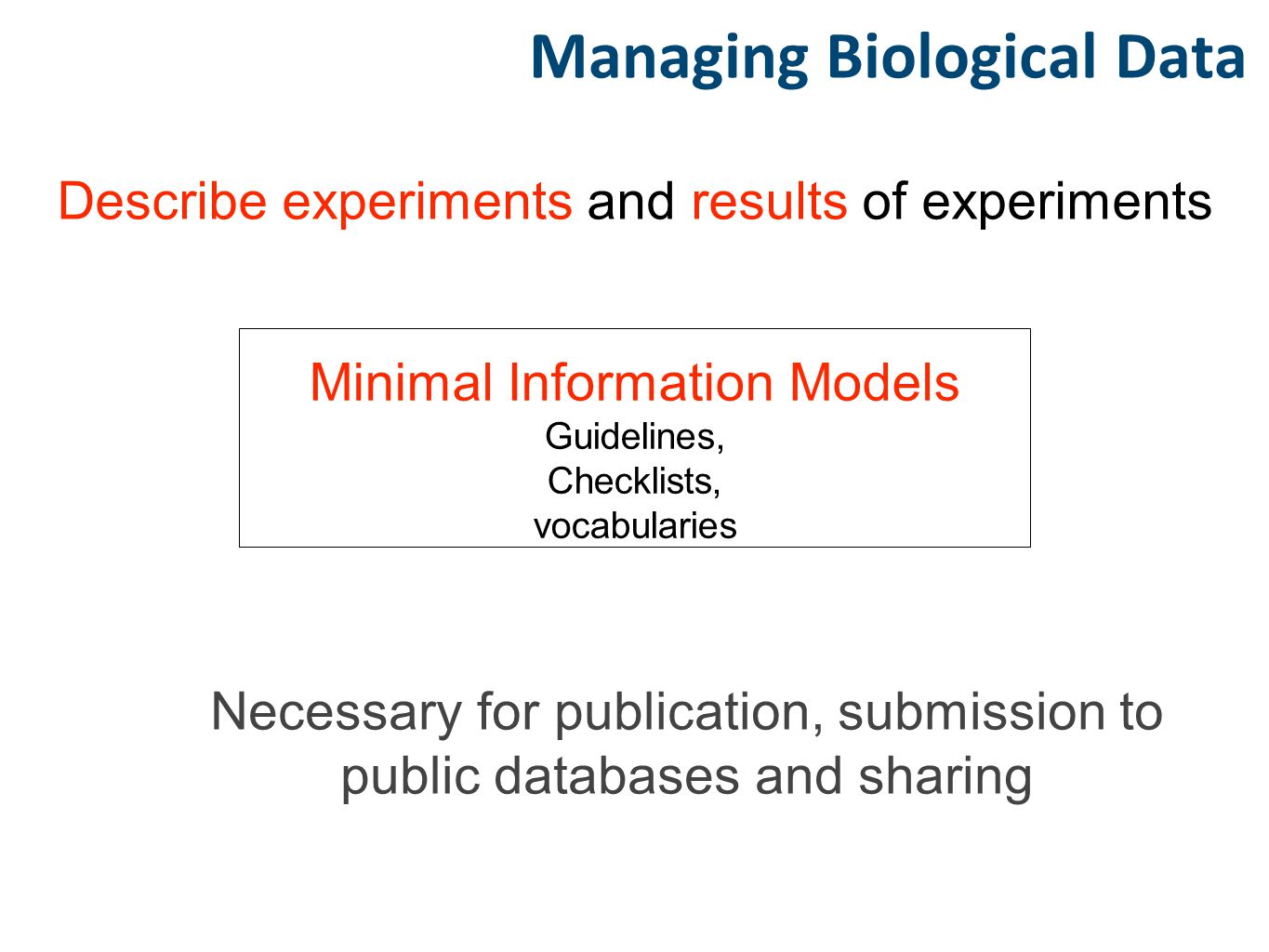 Describe experiments and results of experiments Minimal Information Models Guidelines, Checklists, vocabularies Managing Biological Data Necessary for